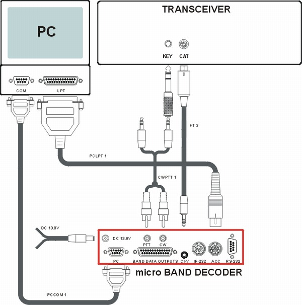 Microham Yaesu Transceiver Band Decoder Part 5
